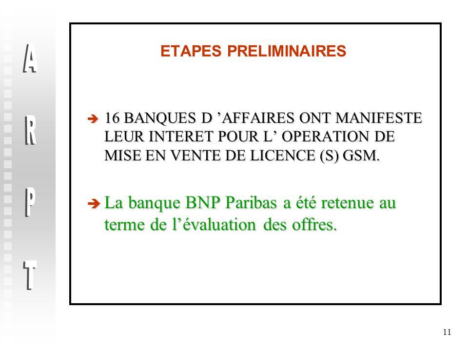 11 ETAPES PRELIMINAIRES è 16 BANQUES D AFFAIRES ONT MANIFESTE LEUR INTERET POUR L OPERATION DE MISE EN VENTE DE LICENCE (S) GSM. è La banque BNP Parib