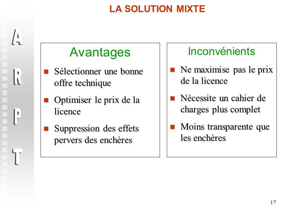 17 LA SOLUTION MIXTE Avantages Sélectionner une bonne offre technique Sélectionner une bonne offre technique Optimiser le prix de la licence Optimiser