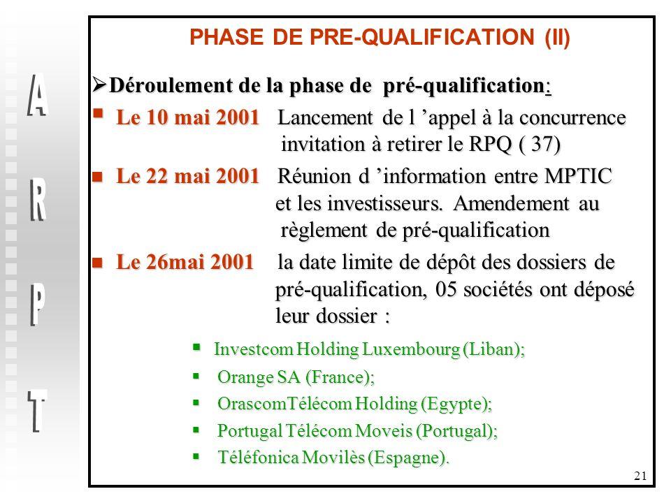 21 PHASE DE PRE-QUALIFICATION (II) Déroulement de la phase de pré-qualification: Déroulement de la phase de pré-qualification: Le 10 mai 2001 Lancemen