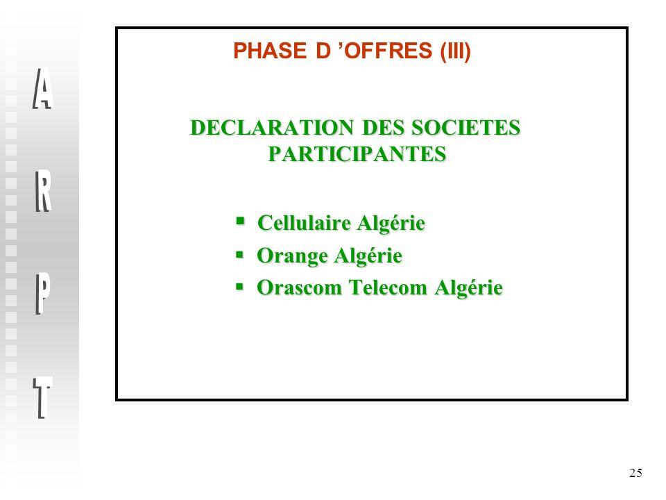 25 PHASE D OFFRES (III) DECLARATION DES SOCIETES PARTICIPANTES DECLARATION DES SOCIETES PARTICIPANTES Cellulaire Algérie Cellulaire Algérie Orange Alg