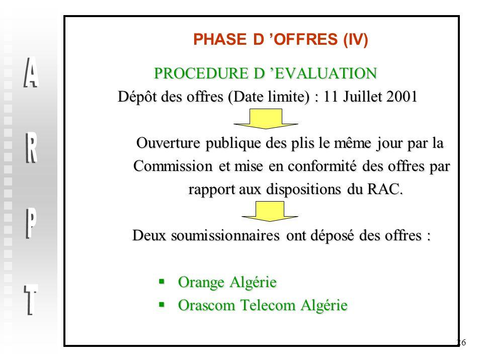 26 PHASE D OFFRES (IV) PROCEDURE D EVALUATION PROCEDURE D EVALUATION Dépôt des offres (Date limite) : 11 Juillet 2001 Dépôt des offres (Date limite) :