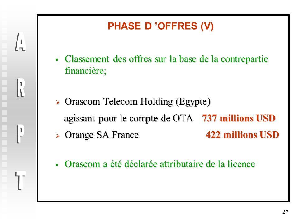 27 PHASE D OFFRES (V) Classement des offres sur la base de la contrepartie financière; Classement des offres sur la base de la contrepartie financière