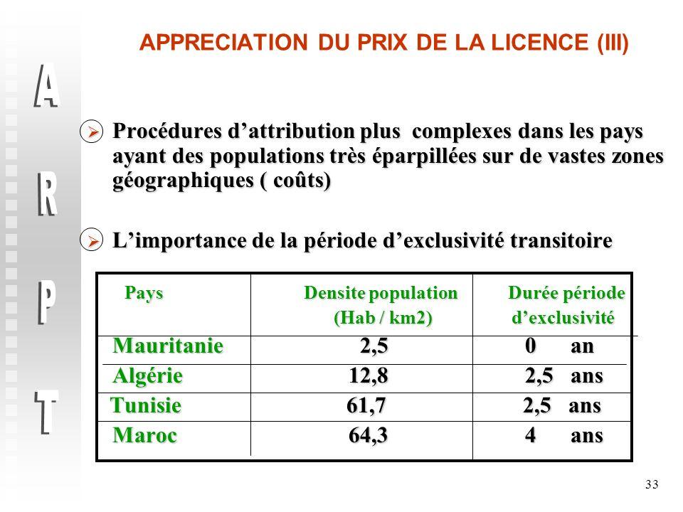 33 APPRECIATION DU PRIX DE LA LICENCE (III) Procédures dattribution plus complexes dans les pays ayant des populations très éparpillées sur de vastes