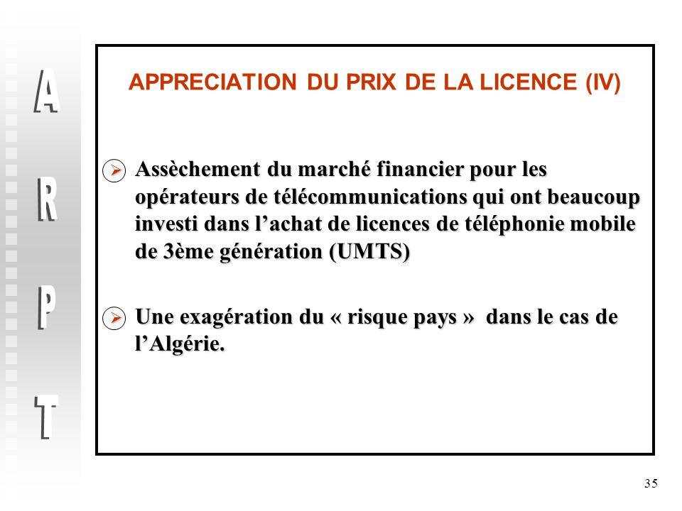 35 APPRECIATION DU PRIX DE LA LICENCE (IV) Assèchement du marché financier pour les opérateurs de télécommunications qui ont beaucoup investi dans lac