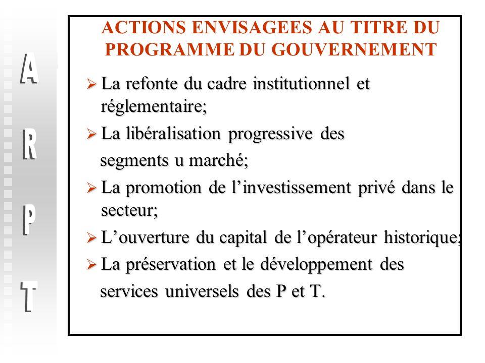 5 ACTIONS ENVISAGEES AU TITRE DU PROGRAMME DU GOUVERNEMENT La refonte du cadre institutionnel et réglementaire; La refonte du cadre institutionnel et