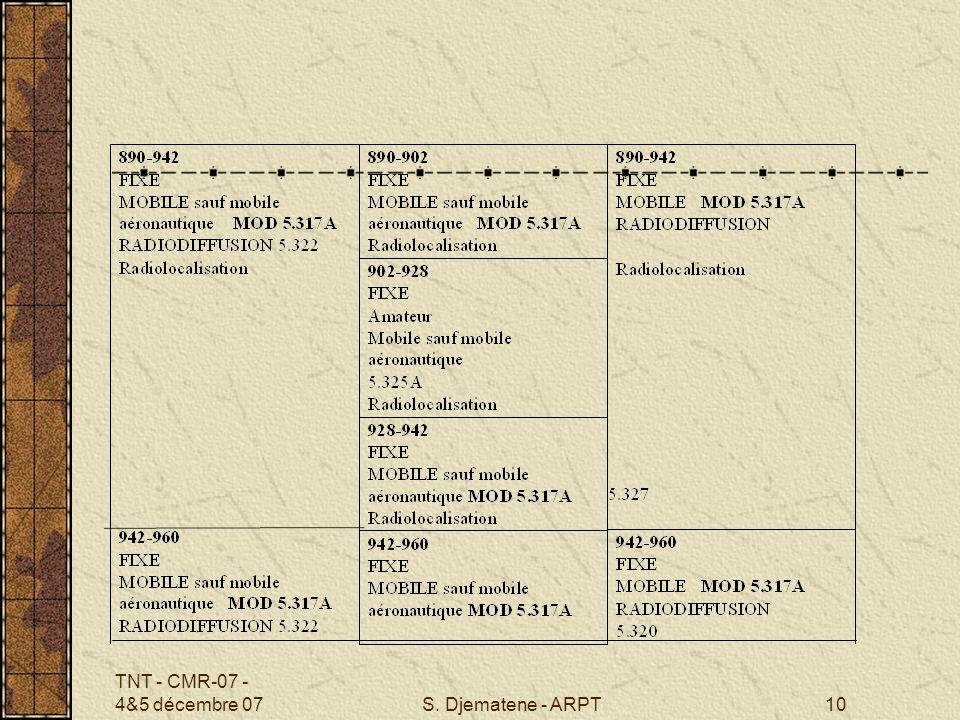 TNT - CMR-07 - 4&5 décembre 07S. Djematene - ARPT10