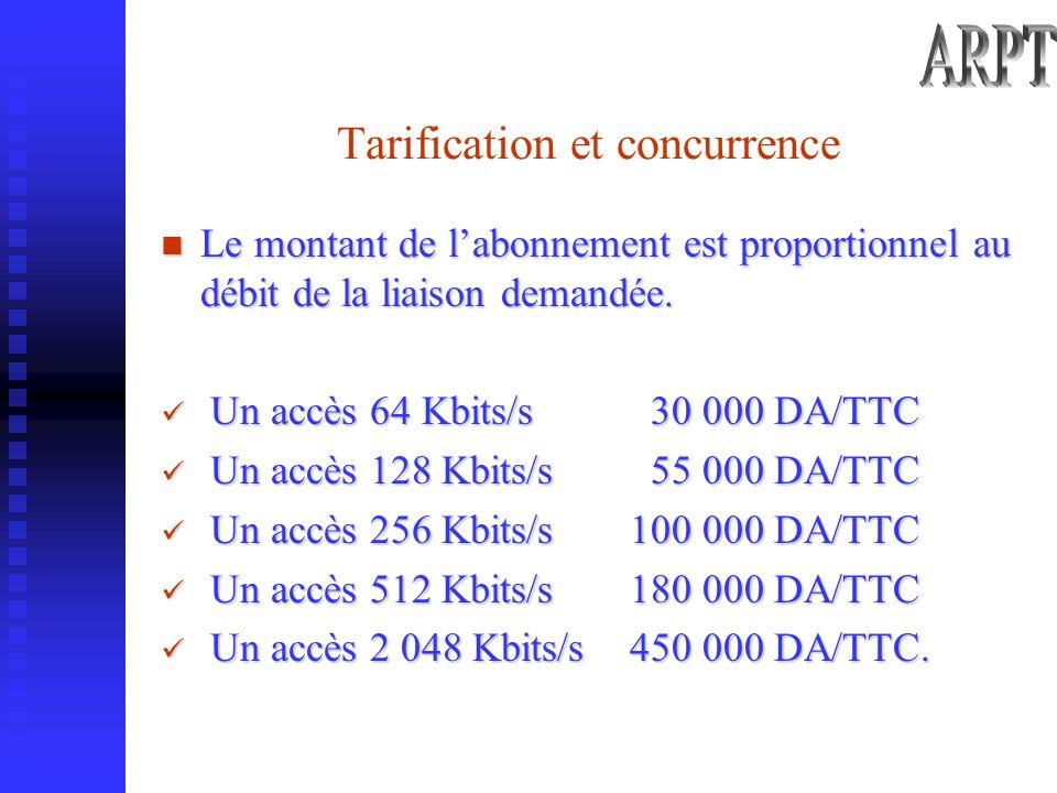 Tarification et concurrence Le montant de labonnement est proportionnel au débit de la liaison demandée.