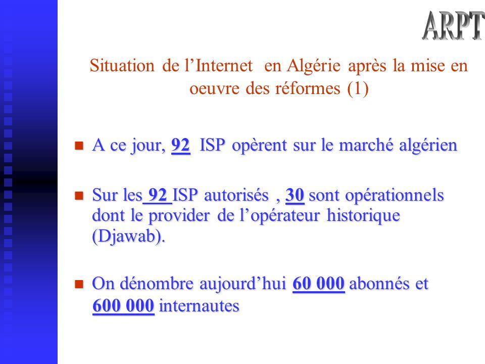 Situation de lInternet en Algérie après la mise en oeuvre des réformes (1) A ce jour, 92 ISP opèrent sur le marché algérien Sur les 92 ISP autorisés, 30 sont opérationnels dont le provider de lopérateur historique (Djawab).