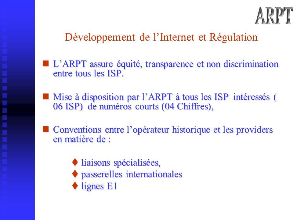 Développement de lInternet et Régulation LARPT assure équité, transparence et non discrimination entre tous les ISP.