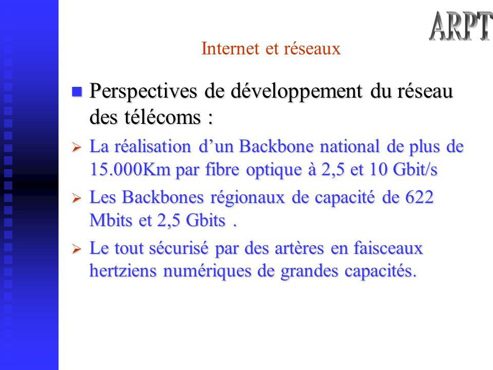 Internet et réseaux Perspectives de développement du réseau des télécoms : La réalisation dun Backbone national de plus de 15.000Km par fibre optique à 2,5 et 10 Gbit/s Les Backbones régionaux de capacité de 622 Mbits et 2,5 Gbits.