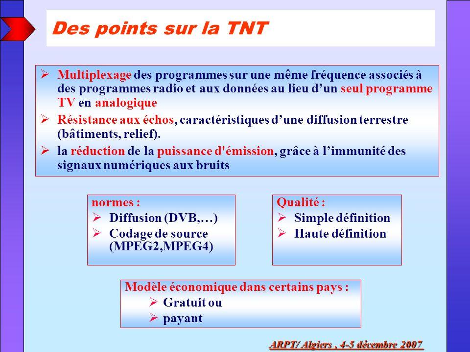 Des points sur la TNT normes : Diffusion (DVB,…) Codage de source (MPEG2,MPEG4) Modèle économique dans certains pays : Gratuit ou payant Qualité : Sim