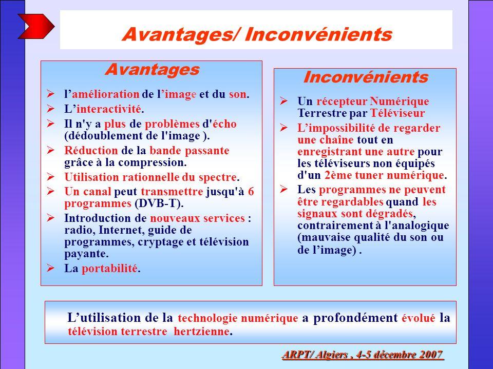 Avantages/ Inconvénients Avantages lamélioration de limage et du son. Linteractivité. Il n'y a plus de problèmes d'écho (dédoublement de l'image ). Ré