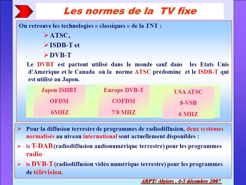 On retrouve les technologies « classiques » de la TNT : ATSC, ISDB-T et DVB-T Le DVBT est partout utilisé dans le monde sauf dans les Etats Unis d'Amé