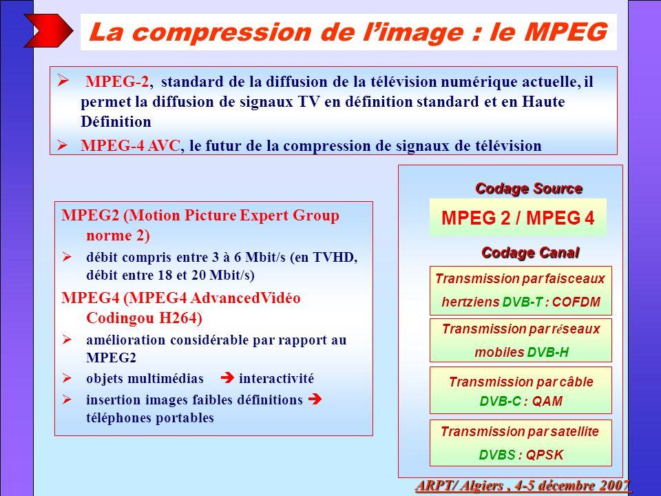 La compression de limage : le MPEG ARPT/ Algiers, 4-5 décembre 2007 MPEG2 (Motion Picture Expert Group norme 2) débit compris entre 3 à 6 Mbit/s (en T