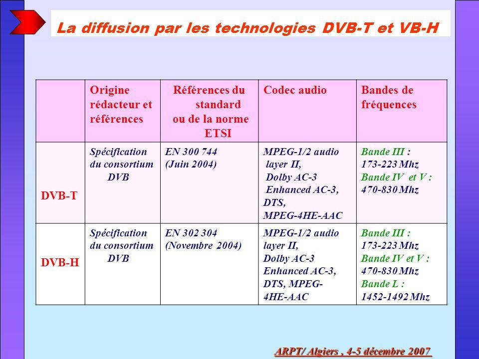 La diffusion par les technologies DVB-T et VB-H Origine rédacteur et références Références du standard ou de la norme ETSI Codec audioBandes de fréque