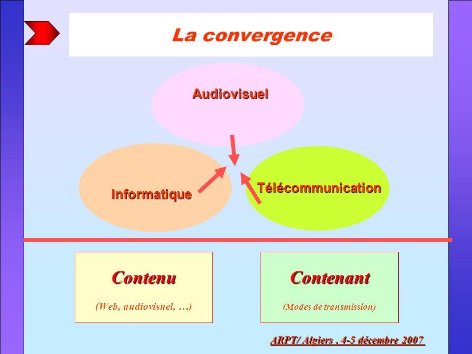 La convergence ARPT/ Algiers, 4-5 décembre 2007 Audiovisuel Informatique Télécommunication Contenu (Web, audiovisuel, …)Contenant (Modes de transmissi