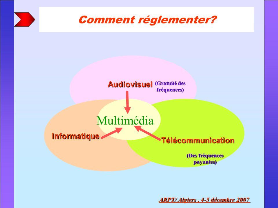 Comment réglementer? ARPT/ Algiers, 4-5 décembre 2007 Audiovisuel Informatique Télécommunication (Des fréquences payantes) (Gratuité des fréquences) M