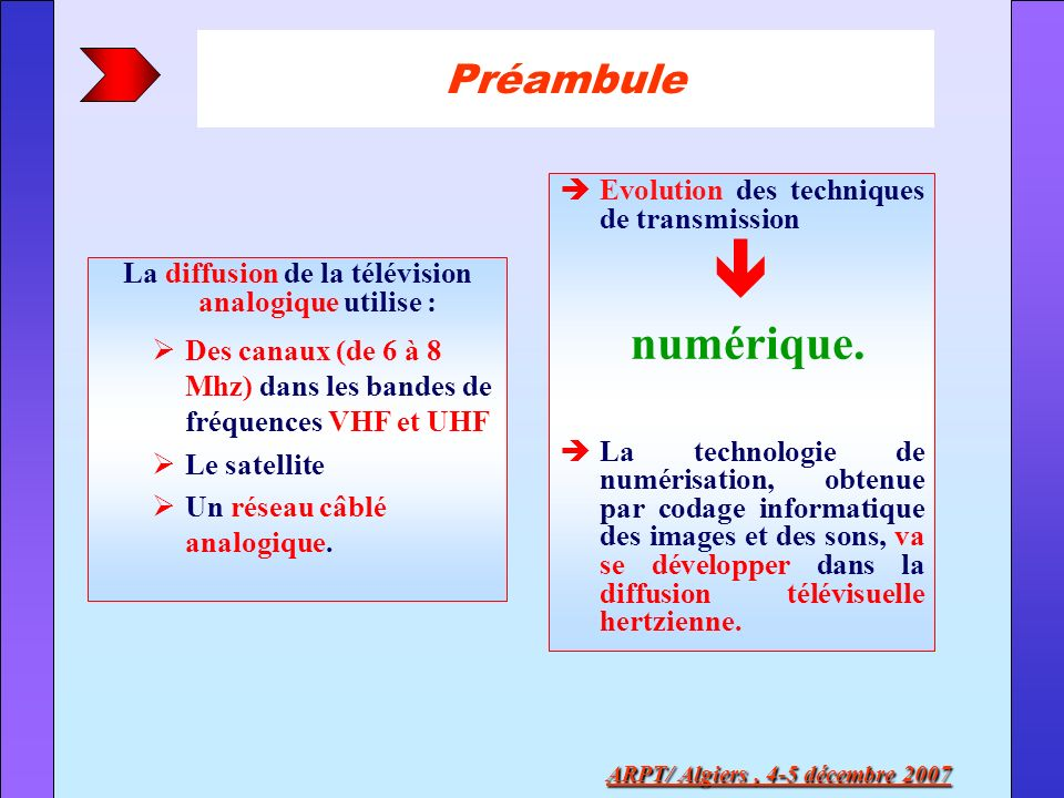 Préambule La diffusion de la télévision analogique utilise : Des canaux (de 6 à 8 Mhz) dans les bandes de fréquences VHF et UHF Le satellite Un réseau