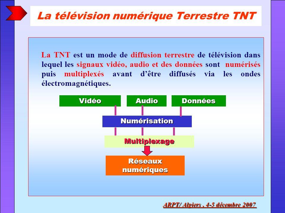 La télévision numérique Terrestre TNT La TNT est un mode de diffusion terrestre de télévision dans lequel les signaux vidéo, audio et des données sont