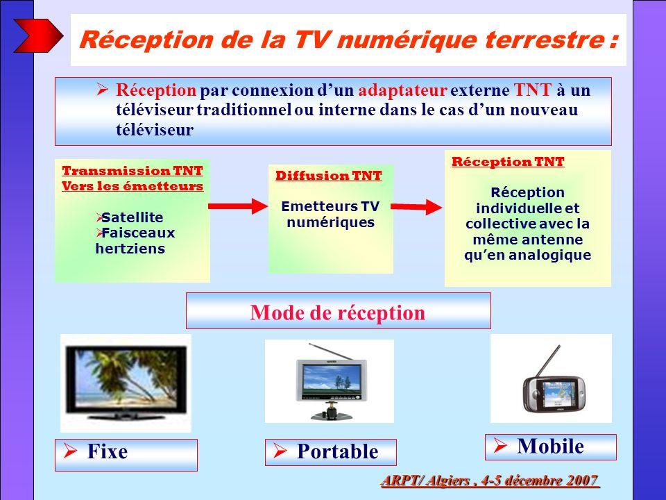La diffusion par les technologies DVB-T et VB-H Origine rédacteur et références Références du standard ou de la norme ETSI Codec audioBandes de fréquences DVB-T Spécification du consortium DVB EN 300 744 (Juin 2004) MPEG-1/2 audio layer II, Dolby AC-3 Enhanced AC-3, DTS, MPEG-4HE-AAC Bande III : 173-223 Mhz Bande IV et V : 470-830 Mhz DVB-H Spécification du consortium DVB EN 302 304 (Novembre 2004) MPEG-1/2 audio layer II, Dolby AC-3 Enhanced AC-3, DTS, MPEG- 4HE-AAC Bande III : 173-223 Mhz Bande IV et V : 470-830 Mhz Bande L : 1452-1492 Mhz ARPT/ Algiers, 4-5 décembre 2007