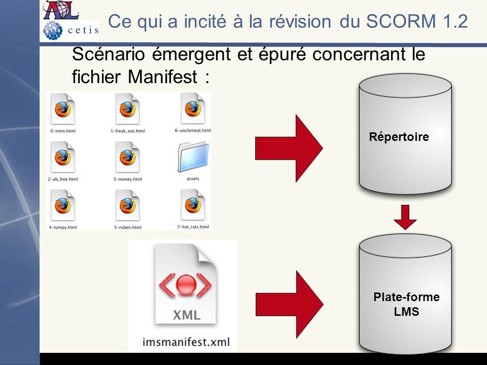 Scénario émergent et épuré concernant le fichier Manifest : Plate-forme LMS Répertoire Ce qui a incité à la révision du SCORM 1.2