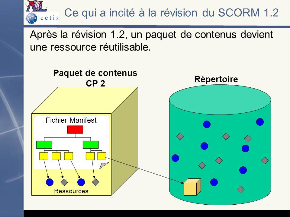 Paquet de contenus CP 2 Répertoire Après la révision 1.2, un paquet de contenus devient une ressource réutilisable. Fichier Manifest Ressources Ce qui