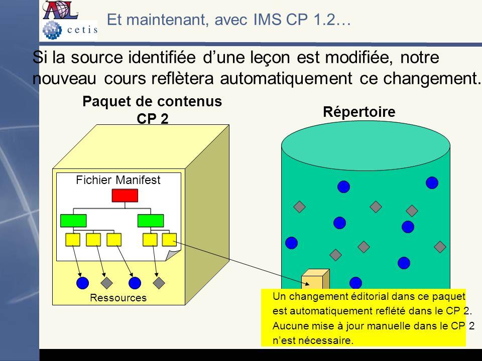 Paquet de contenus CP 2 Répertoire Si la source identifiée dune leçon est modifiée, notre nouveau cours reflètera automatiquement ce changement.