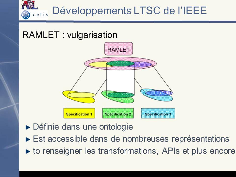 RAMLET : vulgarisation Définie dans une ontologie Est accessible dans de nombreuses représentations to renseigner les transformations, APIs et plus encore Développements LTSC de lIEEE