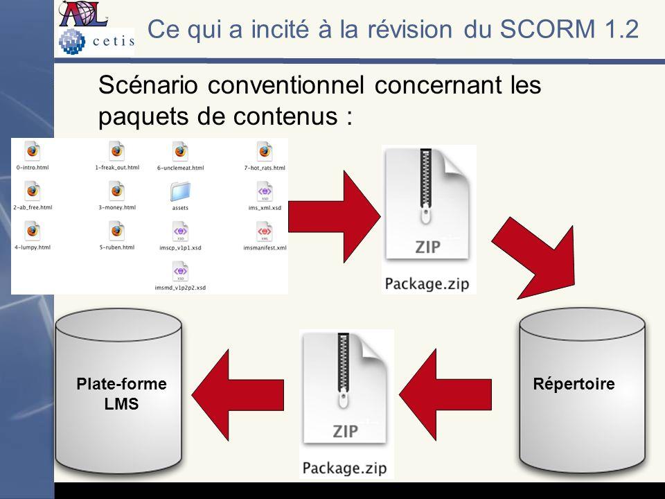 Scénario conventionnel concernant les paquets de contenus : Répertoire LMS Plate-forme LMS Ce qui a incité à la révision du SCORM 1.2
