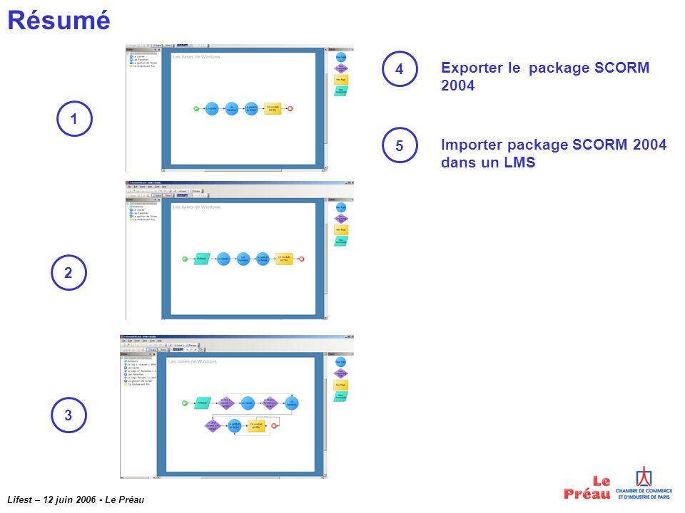 Lifest – 12 juin 2006 - Le Préau 1 3 4 Exporter le package SCORM 2004 5 Importer package SCORM 2004 dans un LMS 2 Résumé
