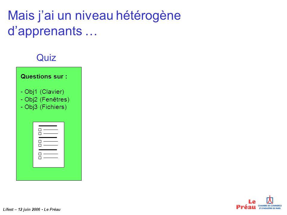 Lifest – 12 juin 2006 - Le Préau Mais jai un niveau hétérogène dapprenants … Quiz Questions sur : - Obj1 (Clavier) - Obj2 (Fenêtres) - Obj3 (Fichiers)