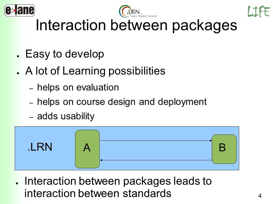 5 Interaction entre paquets Facile à développer De nombreuses possibilités en formation – Facilite lévaluation – Facilité la conception de cours et leur déploiement – Augmente les usages possibles.LRN AB Linteraction entre paquets nous mène vers linteraction entre standards