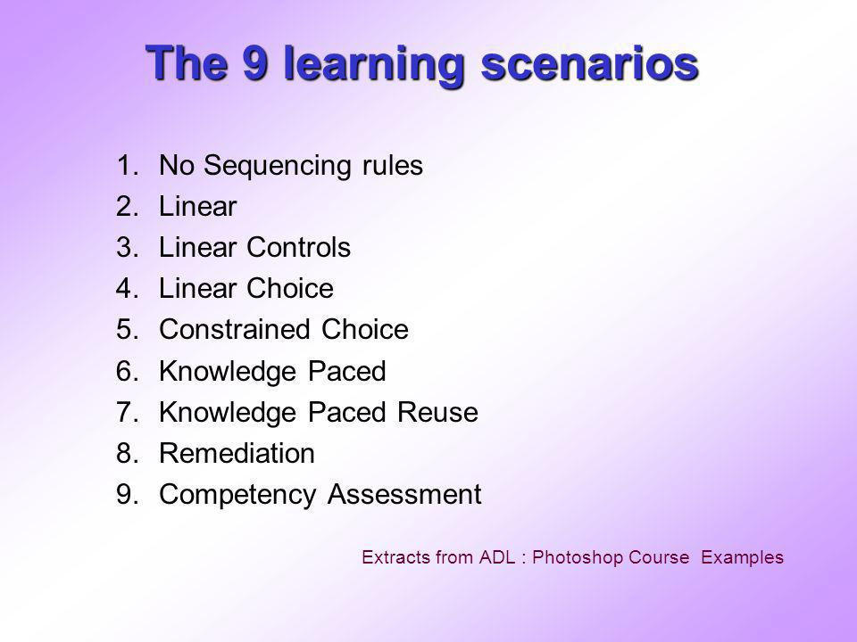 The 9 learning scenarios 1.No Sequencing rules 2.Linear 3.Linear Controls 4.Linear Choice 5.Constrained Choice 6.Knowledge Paced 7.Knowledge Paced Reu