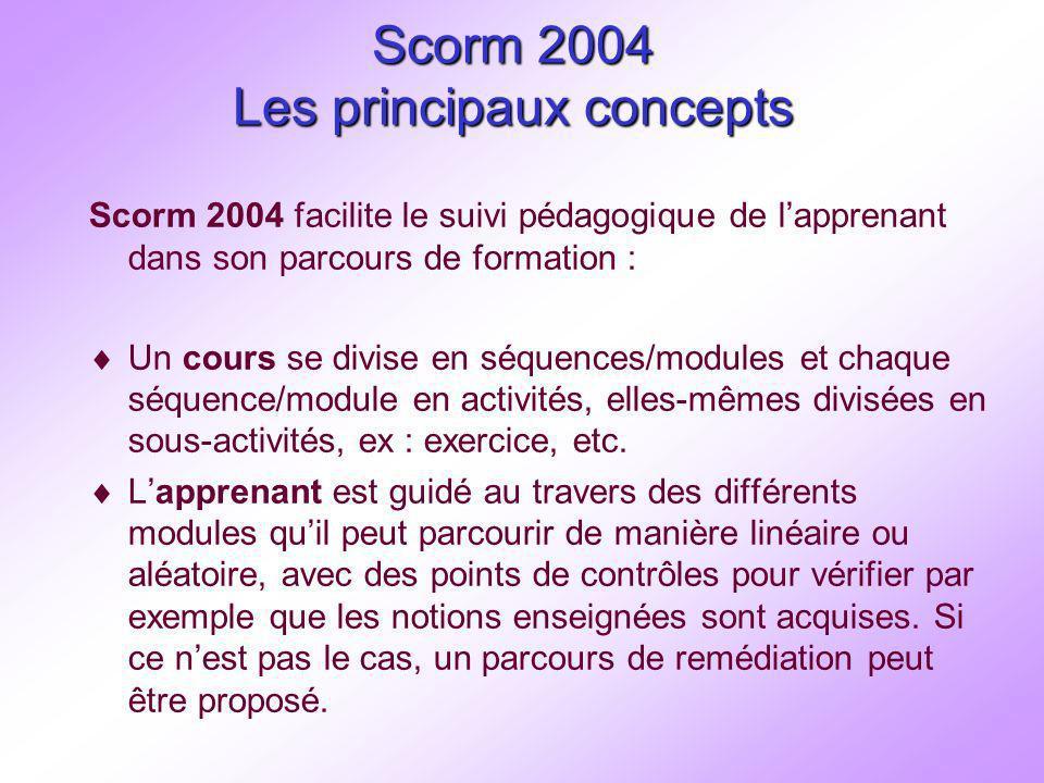 Scorm 2004 Les principaux concepts Scorm 2004 facilite le suivi pédagogique de lapprenant dans son parcours de formation : Un cours se divise en séquences/modules et chaque séquence/module en activités, elles-mêmes divisées en sous-activités, ex : exercice, etc.