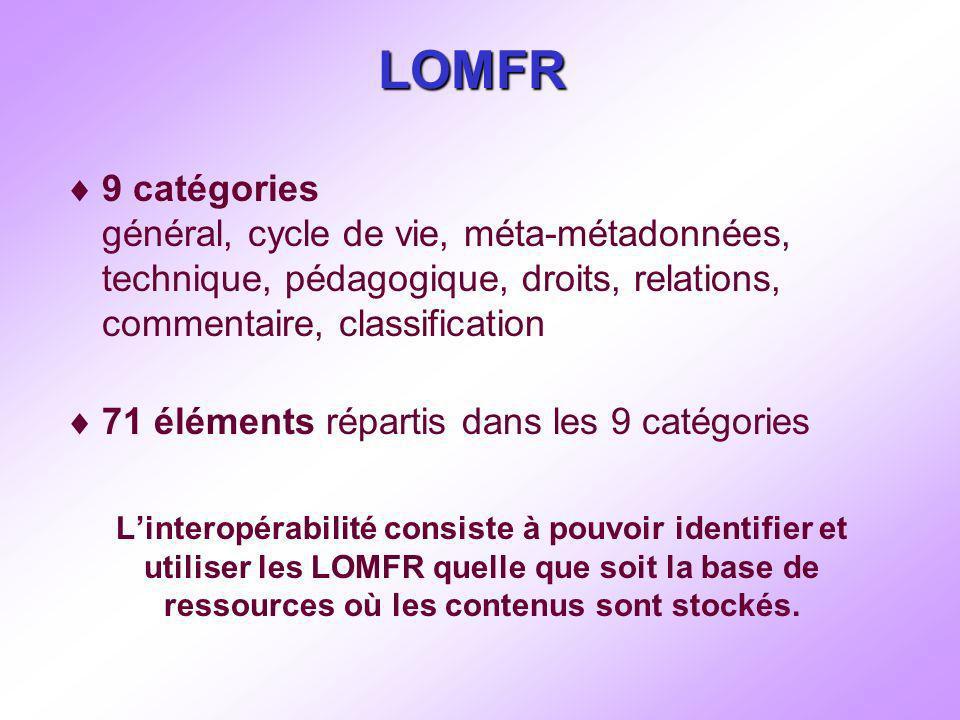 LOMFR 9 catégories général, cycle de vie, méta-métadonnées, technique, pédagogique, droits, relations, commentaire, classification 71 éléments répartis dans les 9 catégories Linteropérabilité consiste à pouvoir identifier et utiliser les LOMFR quelle que soit la base de ressources où les contenus sont stockés.