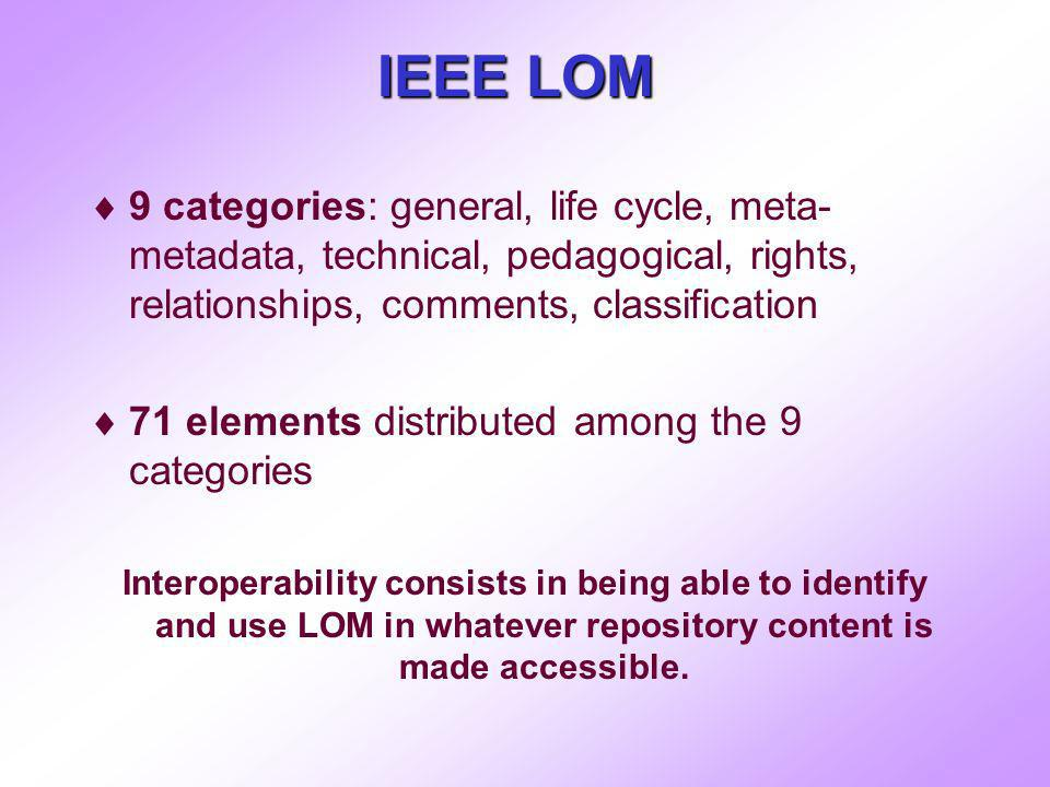 IEEE LOM 9 categories: general, life cycle, meta- metadata, technical, pedagogical, rights, relationships, comments, classification 71 elements distri