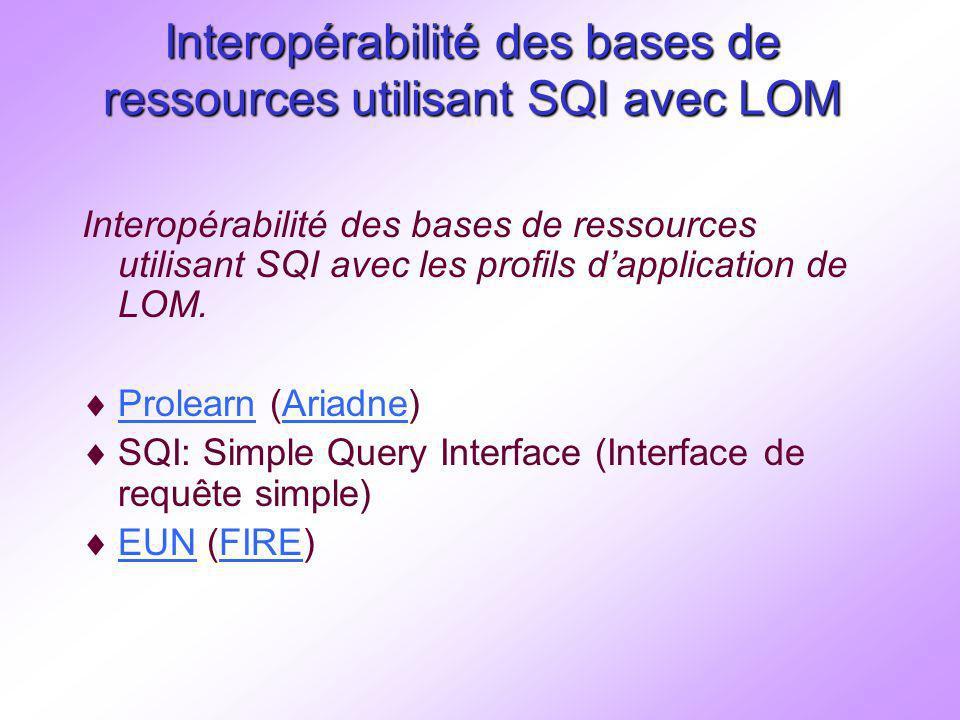 Interopérabilité des bases de ressources utilisant SQI avec LOM Interopérabilité des bases de ressources utilisant SQI avec les profils dapplication de LOM.