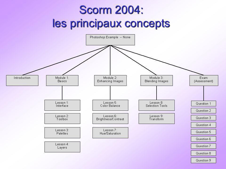 Scorm 2004 Les principaux concepts Le « manifeste» est la description de lorganisation dun cours (série de modules) il détaille les modules, les activités, les sous-activités, les règles de parcours et de remontée dinformation permettant de guider lapprenant en fonction de ses résultats.