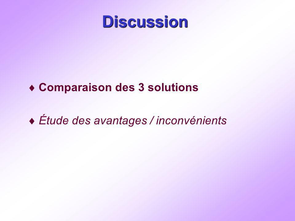 Discussion Comparaison des 3 solutions Étude des avantages / inconvénients
