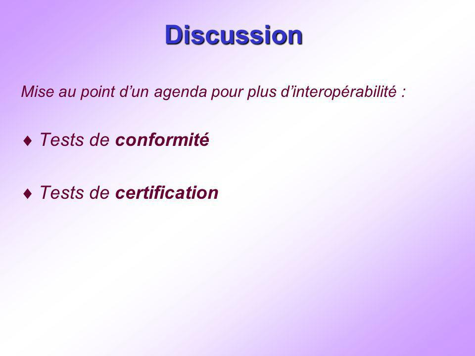 Discussion Mise au point dun agenda pour plus dinteropérabilité : Tests de conformité Tests de certification