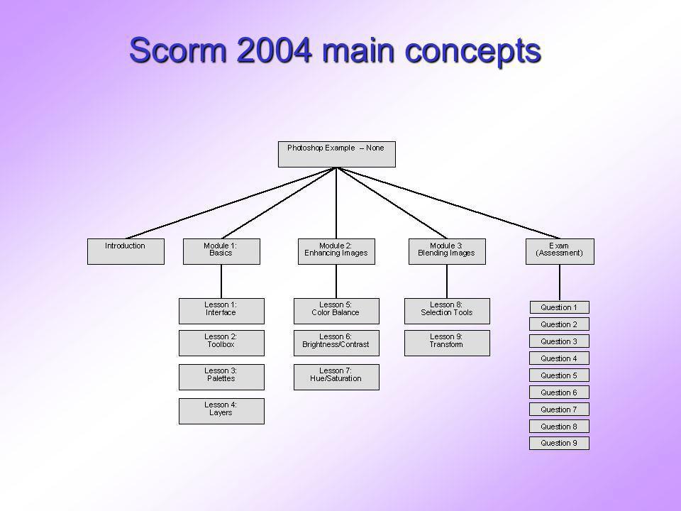 Les 9 scénarios du Séquencement simple 1.sans séquencement 2.le linéaire sans contrôle 3.le linéaire avec contrôle 4.le choix linéaire 5.le choix contraint 6.la découverte du savoir à son rythme 7.et avec réutilisation 8.la remédiation 9.lévaluation des compétences.