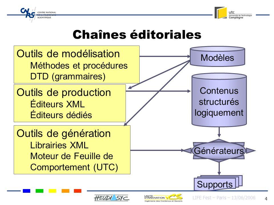 LIFE Fest – Paris – 13/06/2006 15 Meta-data production Author Pedagogical meta-data Publisher Documentary meta-data XML Documents Publication Format meta-data Archivist Indexing meta-data