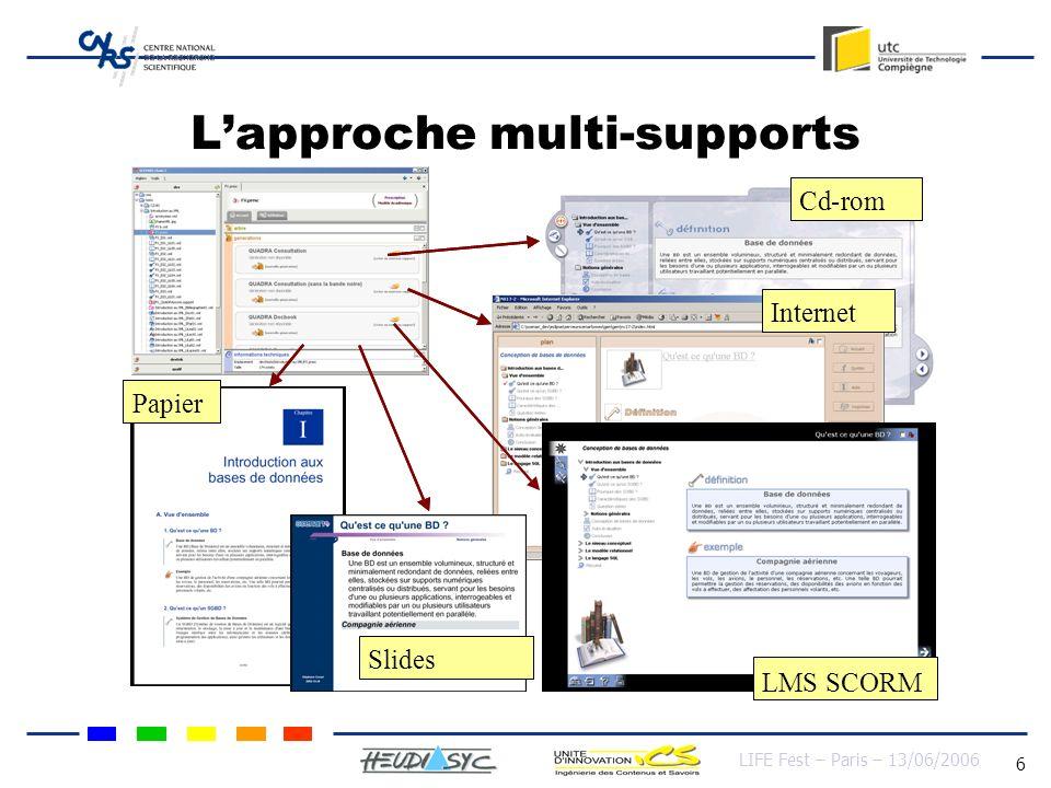 LIFE Fest – Paris – 13/06/2006 7 The multi-formats approach Cd-rom Internet Intranet Slides Paper Cd-rom Internet SCORM LMS Slides Paper