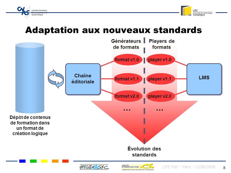LIFE Fest – Paris – 13/06/2006 9 Adaptation to new standards