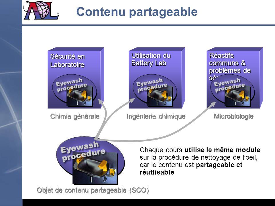 Sécurité en Laboratoire Utilisation du Battery Lab Ingénierie chimique Réactifs communs & problèmes de sécurité Microbiologie Chaque cours utilise le