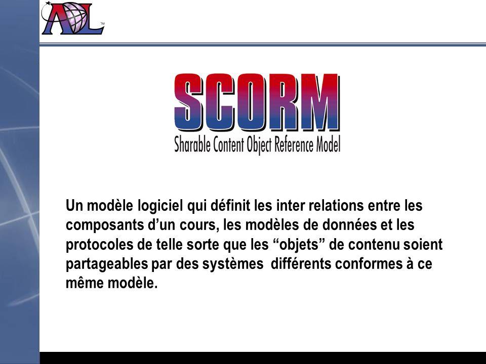 Un modèle logiciel qui définit les inter relations entre les composants dun cours, les modèles de données et les protocoles de telle sorte que les obj