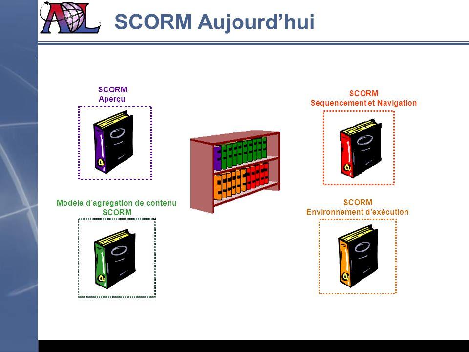 Modèle dagrégation de contenu SCORM Environnement dexécution SCORM Aperçu SCORM Séquencement et Navigation SCORM Aujourdhui