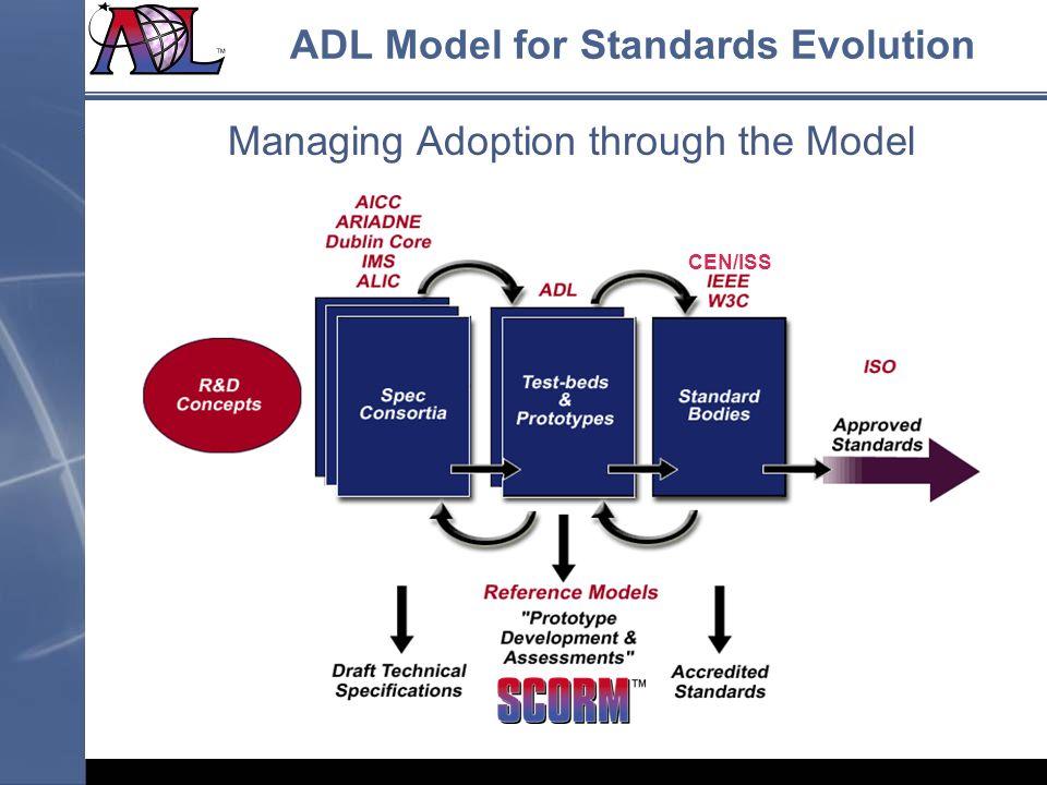 CEN/ISS Managing Adoption through the Model ADL Model for Standards Evolution