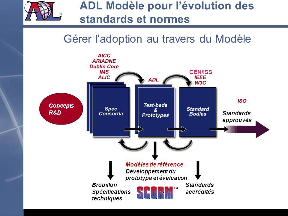 CEN/ISS Gérer ladoption au travers du Modèle ADL Modèle pour lévolution des standards et normes Concepts R&D Brouillon Spécifications techniques Stand