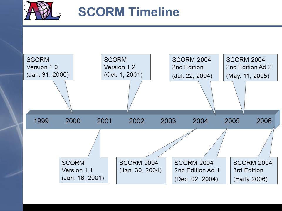 SCORM Timeline SCORM Version 1.0 (Jan. 31, 2000) 1999200020012002200320042005 SCORM 2004 2nd Edition (Jul. 22, 2004) 2006 SCORM Version 1.1 (Jan. 16,